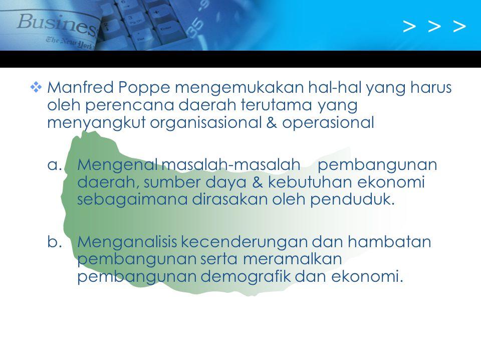 > > >  Manfred Poppe mengemukakan hal-hal yang harus oleh perencana daerah terutama yang menyangkut organisasional & operasional a.Mengenal masalah-m