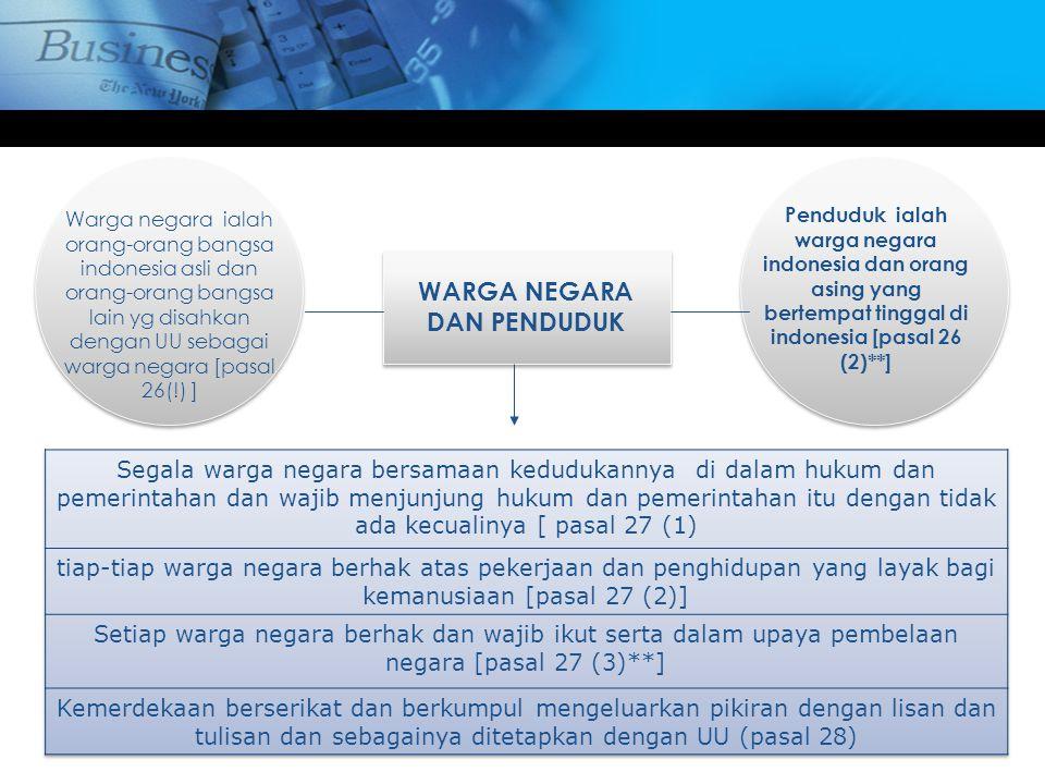 www.themegallery.com WARGA NEGARA DAN PENDUDUK Warga negara ialah orang-orang bangsa indonesia asli dan orang-orang bangsa lain yg disahkan dengan UU
