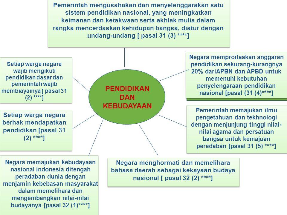 www.themegallery.com PENDIDIKAN DAN KEBUDAYAAN Pemerintah mengusahakan dan menyelenggarakan satu sistem pendidikan nasional, yang meningkatkan keimana