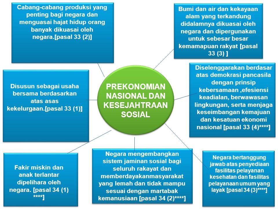 www.themegallery.com Company Logo Cabang-cabang produksi yang penting bagi negara dan menguasai hajat hidup orang banyak dikuasai oleh negara.[pasal 3