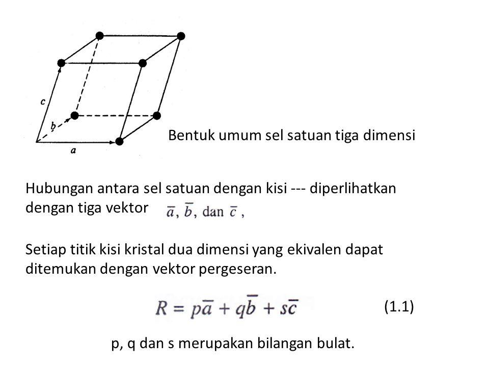 Bentuk umum sel satuan tiga dimensi Hubungan antara sel satuan dengan kisi --- diperlihatkan dengan tiga vektor Setiap titik kisi kristal dua dimensi