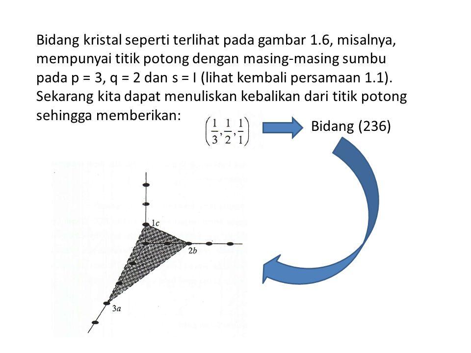 Bidang kristal seperti terlihat pada gambar 1.6, misalnya, mempunyai titik potong dengan masing-masing sumbu pada p = 3, q = 2 dan s = I (lihat kembal