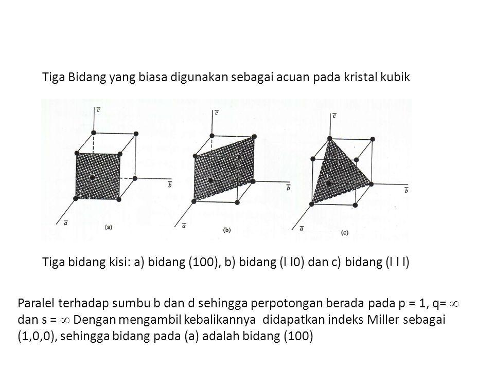 Tiga Bidang yang biasa digunakan sebagai acuan pada kristal kubik Tiga bidang kisi: a) bidang (100), b) bidang (l l0) dan c) bidang (l l l) Paralel te