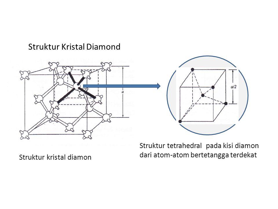 Struktur Kristal Diamond Struktur kristal diamon Struktur tetrahedral pada kisi diamon dari atom-atom bertetangga terdekat