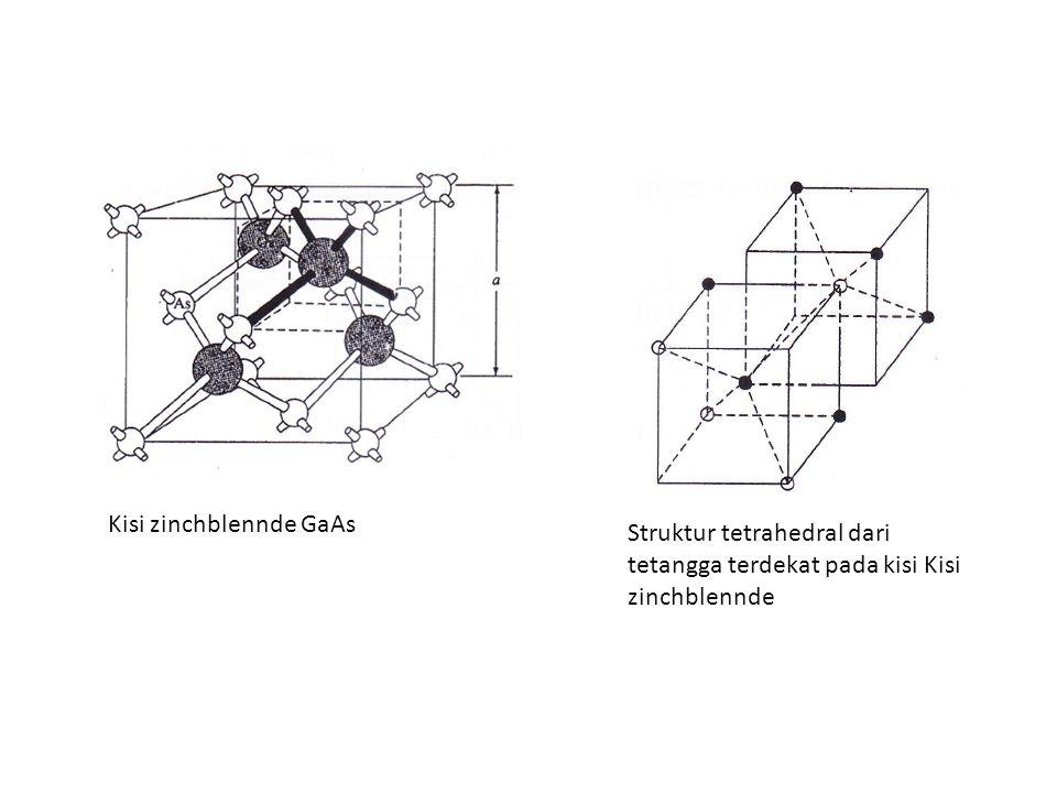 Kisi zinchblennde GaAs Struktur tetrahedral dari tetangga terdekat pada kisi Kisi zinchblennde