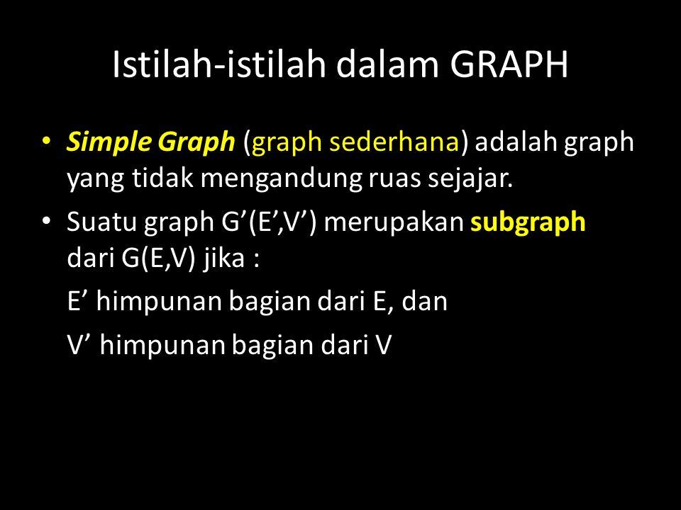 Istilah-istilah dalam GRAPH Simple Graph (graph sederhana) adalah graph yang tidak mengandung ruas sejajar. Suatu graph G'(E',V') merupakan subgraph d