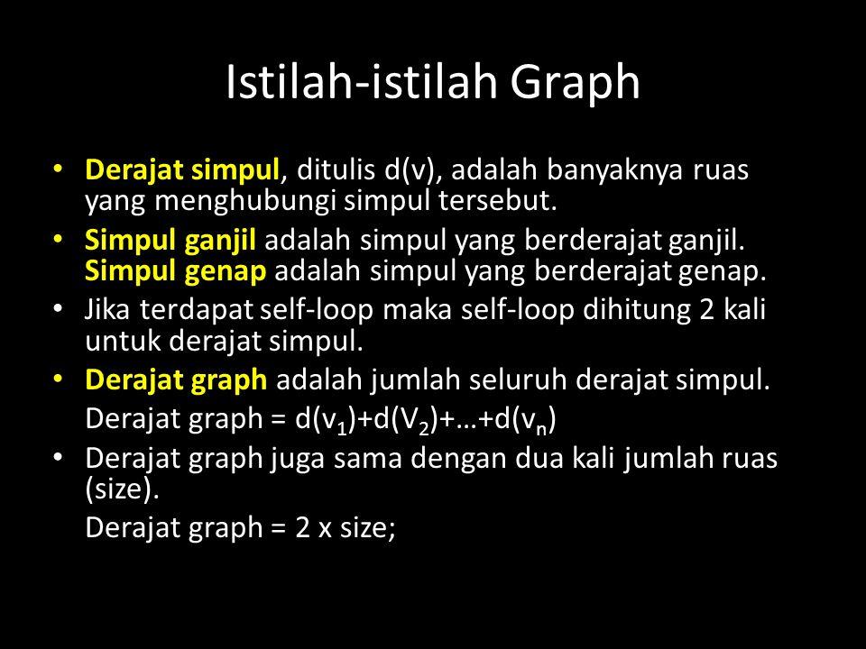 Istilah-istilah Graph Derajat simpul, ditulis d(v), adalah banyaknya ruas yang menghubungi simpul tersebut. Simpul ganjil adalah simpul yang berderaja