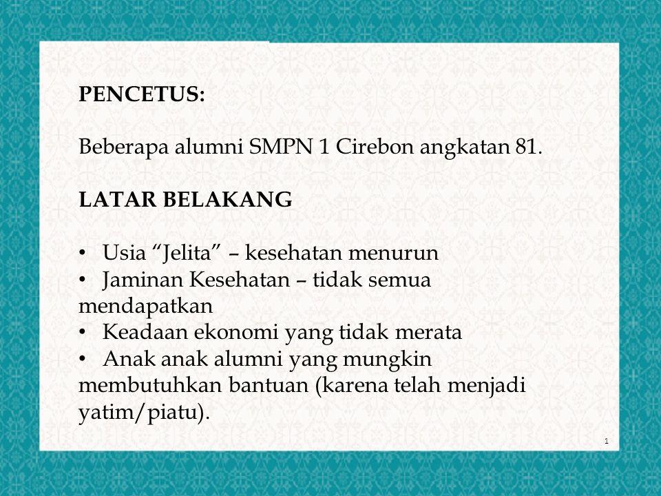 """1 PENCETUS: Beberapa alumni SMPN 1 Cirebon angkatan 81. LATAR BELAKANG Usia """"Jelita"""" – kesehatan menurun Jaminan Kesehatan – tidak semua mendapatkan K"""