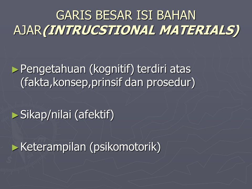 GARIS BESAR ISI BAHAN AJAR(INTRUCSTIONAL MATERIALS) ► Pengetahuan (kognitif) terdiri atas (fakta,konsep,prinsif dan prosedur) ► Sikap/nilai (afektif)