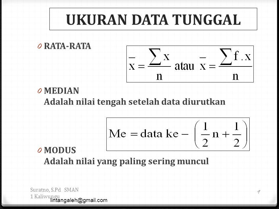 UKURAN DATA TUNGGAL 0 RATA-RATA 0 MEDIAN Adalah nilai tengah setelah data diurutkan 0 MODUS Adalah nilai yang paling sering muncul Suratno, S.Pd SMAN