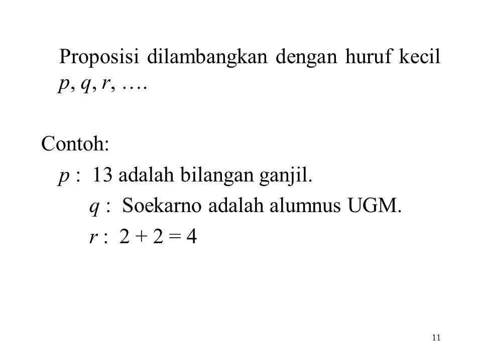 11 Proposisi dilambangkan dengan huruf kecil p, q, r, …. Contoh: p : 13 adalah bilangan ganjil. q : Soekarno adalah alumnus UGM. r : 2 + 2 = 4