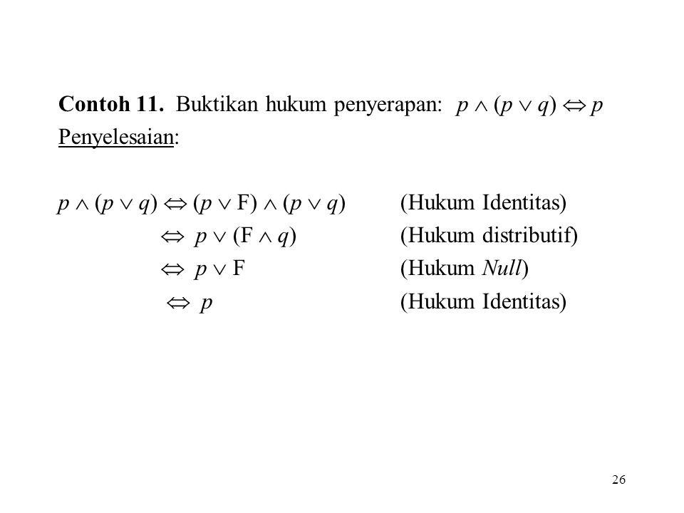 26 Contoh 11. Buktikan hukum penyerapan: p  (p  q)  p Penyelesaian: p  (p  q)  (p  F)  (p  q)(Hukum Identitas)  p  (F  q)(Hukum distributi