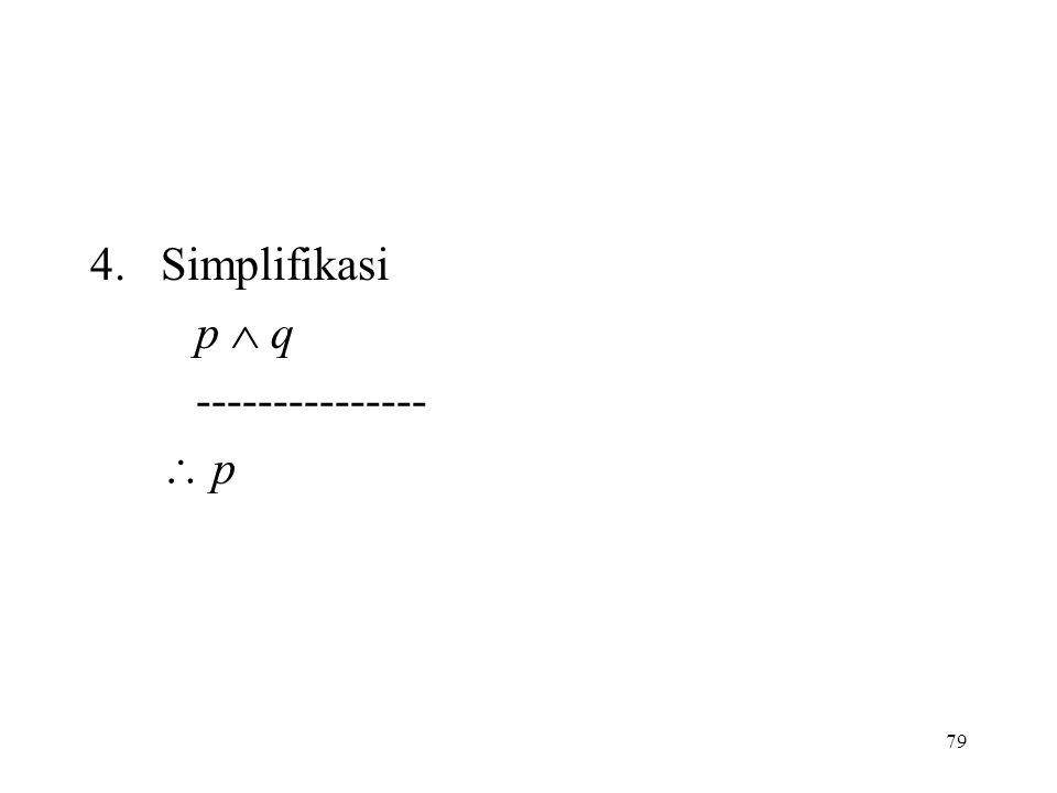 79 4.Simplifikasi p  q ---------------  p