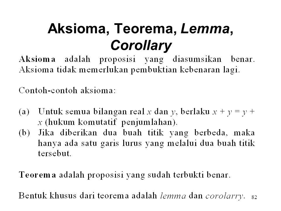 82 Aksioma, Teorema, Lemma, Corollary