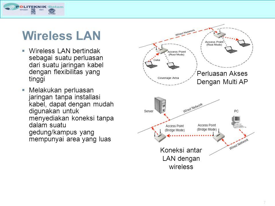 8 Topologi Wireless LAN Addhoc Mode Repeater Mode Bridge Mode Small Office Home Office Enterprise Wireless LAN Public wireless LAN dengan otentikasi Campus WLAN Koneksi beberapa gedung