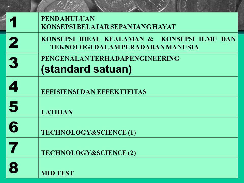 9 Pengenalan Terhadap Approach 10 Methodology dari Pemecahan Masalah Engineering 11 Engineering Design Process 12 Beberapa contoh praktek Engineering 13 Percobaan dan Pengujian 14 Pemodelan dan Simulasi 15 Etika 16 Ujian Akhir