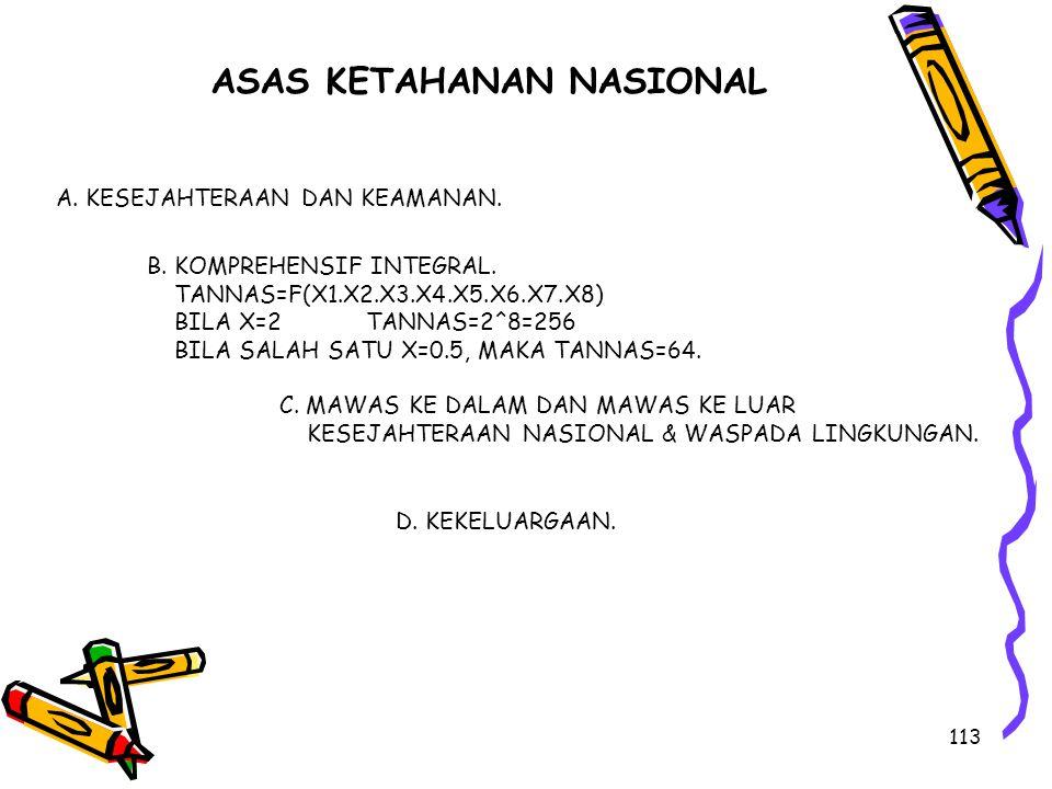 113 ASAS KETAHANAN NASIONAL A. KESEJAHTERAAN DAN KEAMANAN. B. KOMPREHENSIF INTEGRAL. TANNAS=F(X1.X2.X3.X4.X5.X6.X7.X8) BILA X=2 TANNAS=2^8=256 BILA SA