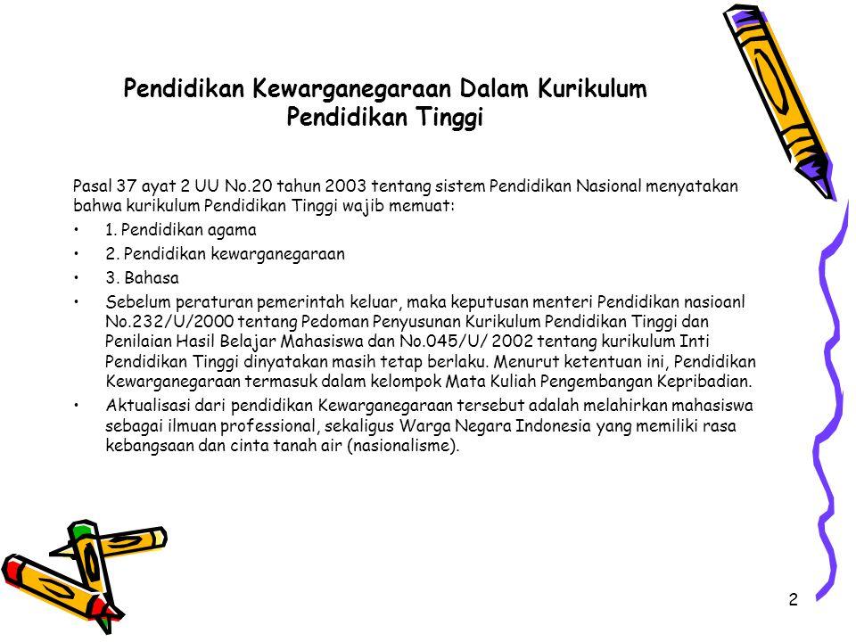 53 WAWASAN NUSANTARA WAWASAN NASIONAL BANGSA INDONESIA : PANDANGAN BANGSA INDONESIA TENTANG DIRI DAN LINGKUNGANNYA DALAM EKSITENSINYA YANG SERBA TERHUBUNG DAN PENGEMBANGANNYA DITENGAH-TENGAH BANGSA LAIN BERDASARKAN PANCASILA .