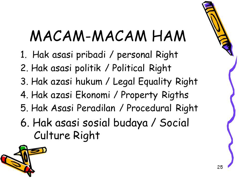 MACAM-MACAM HAM 1. Hak asasi pribadi / personal Right 2. Hak asasi politik / Political Right 3. Hak azasi hukum / Legal Equality Right 4. Hak azasi Ek