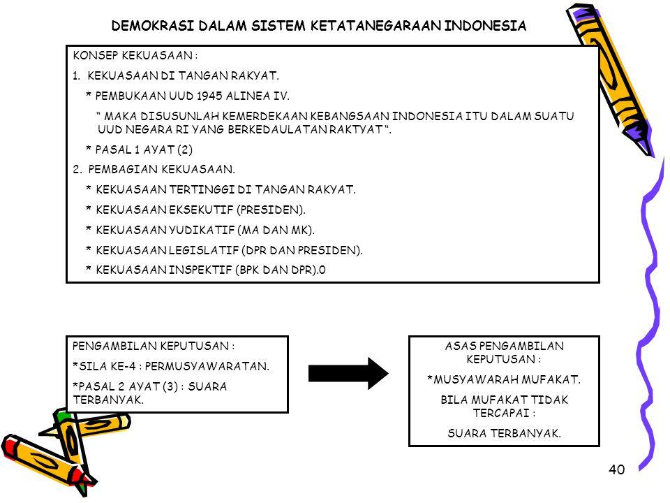 "40 DEMOKRASI DALAM SISTEM KETATANEGARAAN INDONESIA KONSEP KEKUASAAN : 1. KEKUASAAN DI TANGAN RAKYAT. * PEMBUKAAN UUD 1945 ALINEA IV. "" MAKA DISUSUNLAH"