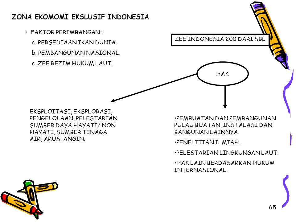 65 ZONA EKOMOMI EKSLUSIF INDONESIA ZEE INDONESIA 200 DARI SBL FAKTOR PERIMBANGAN : a. PERSEDIAAN IKAN DUNIA. b. PEMBANGUNAN NASIONAL. c. ZEE REZIM HUK