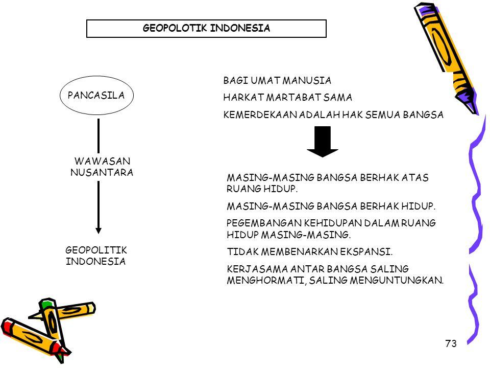 73 GEOPOLOTIK INDONESIA PANCASILA GEOPOLITIK INDONESIA WAWASAN NUSANTARA BAGI UMAT MANUSIA HARKAT MARTABAT SAMA KEMERDEKAAN ADALAH HAK SEMUA BANGSA MA