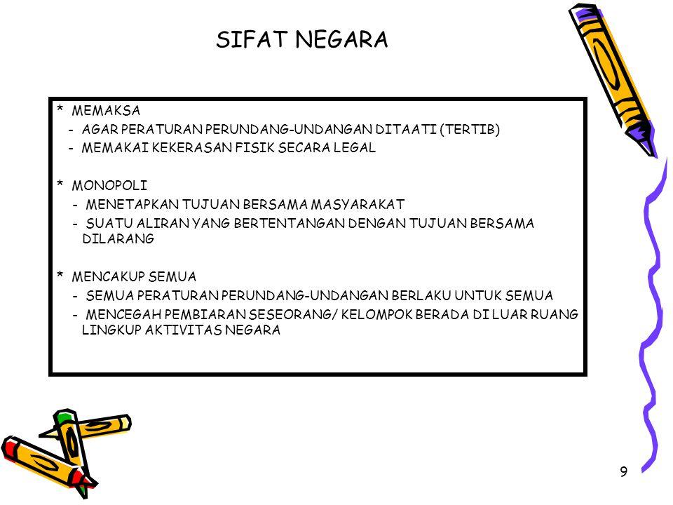 40 DEMOKRASI DALAM SISTEM KETATANEGARAAN INDONESIA KONSEP KEKUASAAN : 1.
