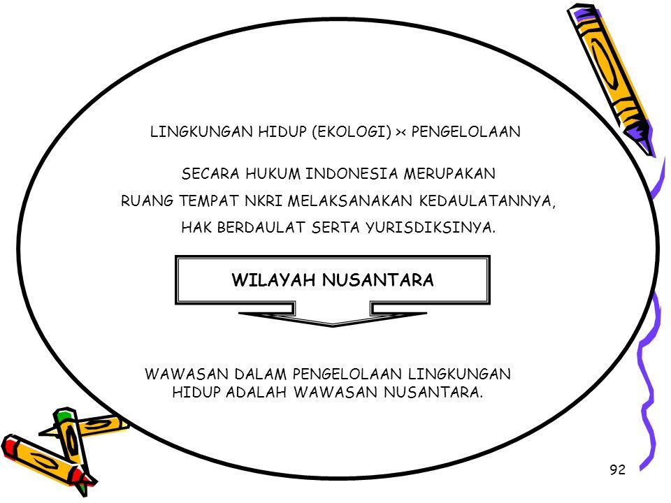 92 LINGKUNGAN HIDUP (EKOLOGI) >< PENGELOLAAN SECARA HUKUM INDONESIA MERUPAKAN RUANG TEMPAT NKRI MELAKSANAKAN KEDAULATANNYA, HAK BERDAULAT SERTA YURISD