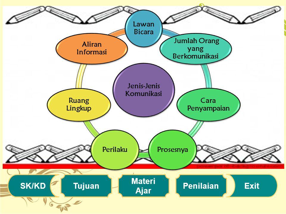 Tata Hubungan Komunikasi Tata hubungan komunikasi dapat diartikan sebagai suatu proses, pengaturan, dan saluran penyampaian warta, informasi, berita,