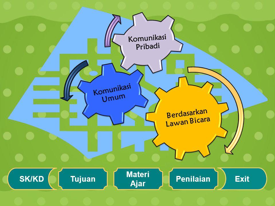 Jenis-Jenis Komunikasi Lawan Bicara Jumlah Orang yang Berkomunikasi Cara Penyampaian Prosesnya Perilaku Ruang Lingkup Aliran Informasi SK/KD Tujuan Ma