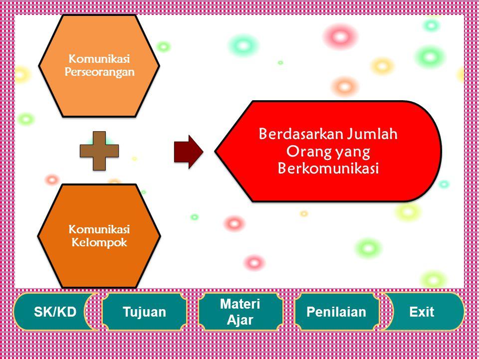 Berdasarkan Lawan Bicara Komunikasi Umum Komunikasi Pribadi SK/KD Tujuan Materi Ajar Penilaian Exit