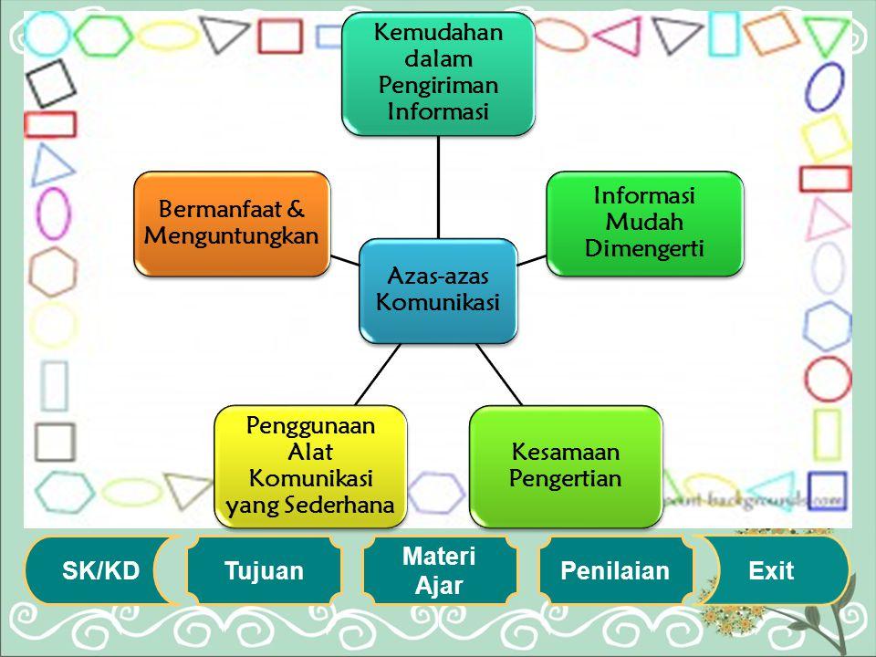 Berdasarkan Aliran Informasi Komunikasi Satu Arah dan Dua Arah Komunikasi Diagonal Komunikasi Horizontal Komunikasi Vertikal Ke Bawah Komunikasi Verti