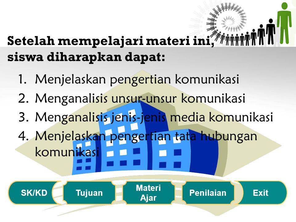Komunikasi Informal Komunikasi Non Formal Komunikasi Formal Berdasarkan Perilaku SK/KD Tujuan Materi Ajar Penilaian Exit