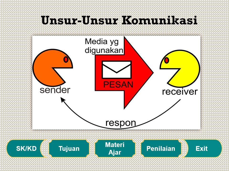 Berdasarkan Aliran Informasi Komunikasi Satu Arah dan Dua Arah Komunikasi Diagonal Komunikasi Horizontal Komunikasi Vertikal Ke Bawah Komunikasi Vertikal Ke Atas SK/KD Tujuan Materi Ajar Penilaian Exit