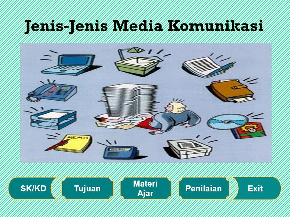 Azas-azas Komunikasi Kemudahan dalam Pengiriman Informasi Informasi Mudah Dimengerti Kesamaan Pengertian Penggunaan Alat Komunikasi yang Sederhana Bermanfaat & Menguntungkan SK/KD Tujuan Materi Ajar Penilaian Exit