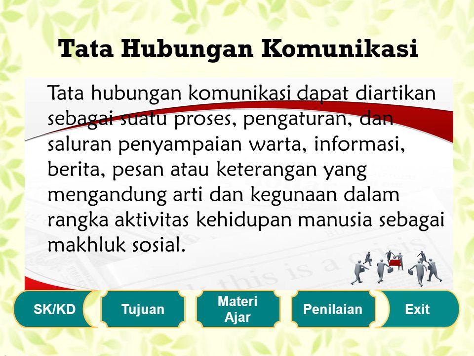 Jenis-Jenis Media Komunikasi SK/KD Tujuan Materi Ajar Penilaian Exit