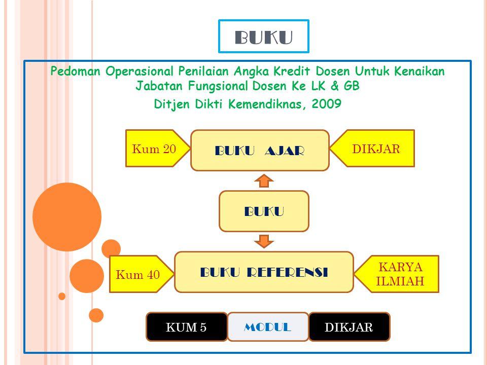 BUKU Pedoman Operasional Penilaian Angka Kredit Dosen Untuk Kenaikan Jabatan Fungsional Dosen Ke LK & GB Ditjen Dikti Kemendiknas, 2009 BUKU BUKU AJAR