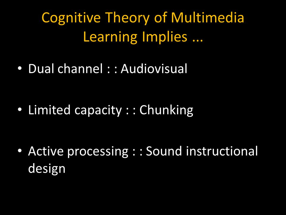 Cognitive Theory of Multimedia Learning Implies...