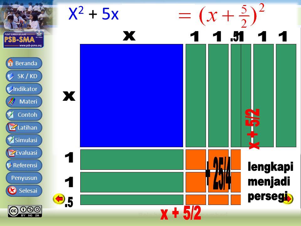 Bahan Ajar Matematika SMA Kelas X Semester 1 SK / KD Indikator Materi Contoh Latihan Simulasi Evaluasi Referensi Penyusun Selesai Beranda X 2 + 5x + 25/4