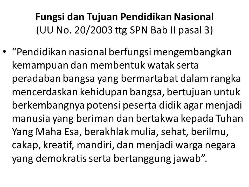 Fungsi dan Tujuan Pendidikan Nasional (UU No.