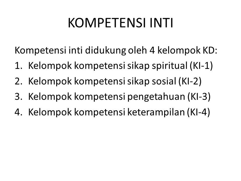 KOMPETENSI INTI Kompetensi inti didukung oleh 4 kelompok KD: 1.Kelompok kompetensi sikap spiritual (KI-1) 2.Kelompok kompetensi sikap sosial (KI-2) 3.Kelompok kompetensi pengetahuan (KI-3) 4.Kelompok kompetensi keterampilan (KI-4)