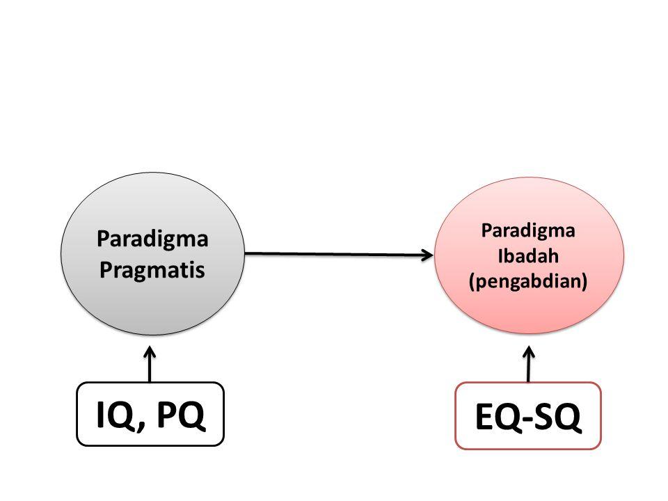 Paradigma Pragmatis Paradigma Ibadah (pengabdian) Paradigma Ibadah (pengabdian) EQ-SQ IQ, PQ