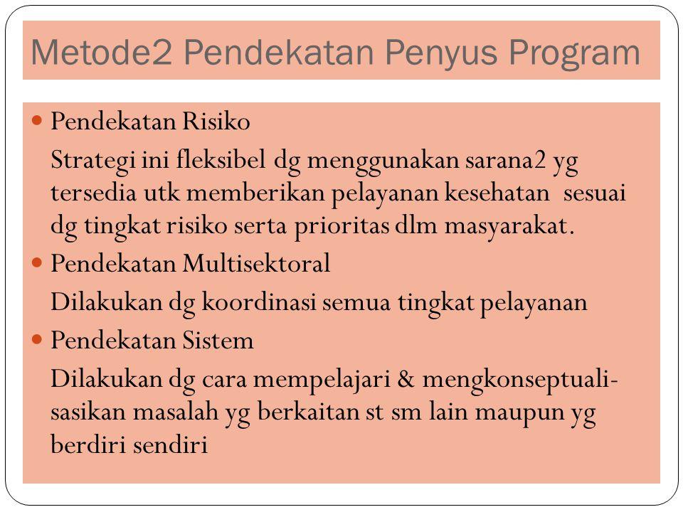Metode2 Pendekatan Penyus Program Pendekatan Risiko Strategi ini fleksibel dg menggunakan sarana2 yg tersedia utk memberikan pelayanan kesehatan sesua