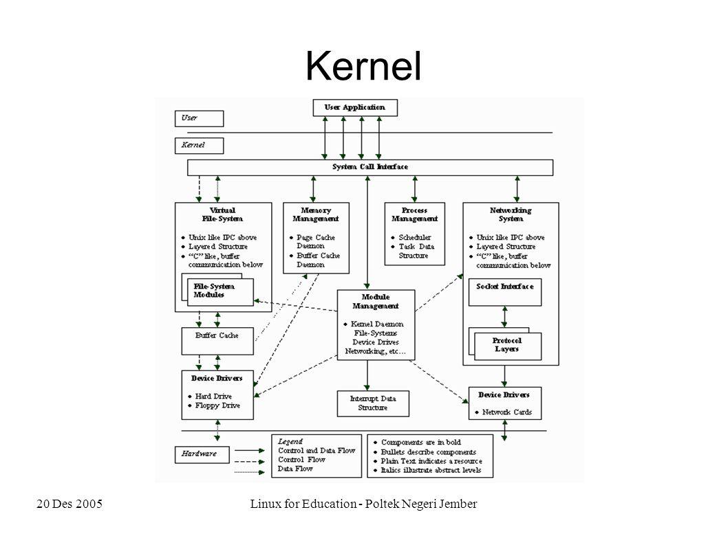20 Des 2005Linux for Education - Poltek Negeri Jember Kernel