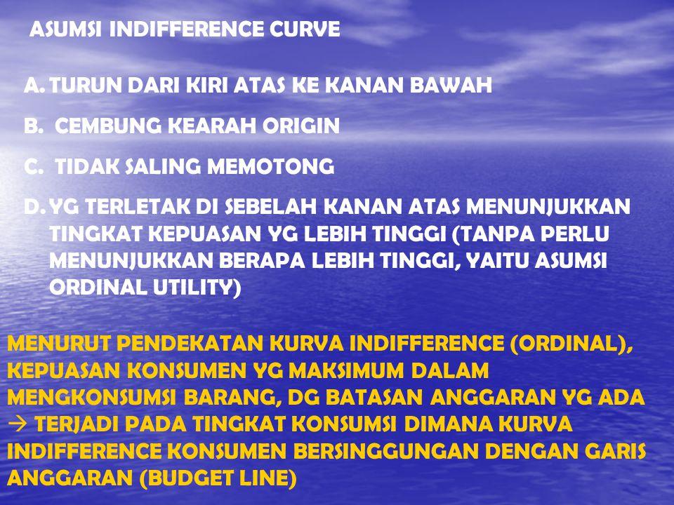 ASUMSI INDIFFERENCE CURVE A.TURUN DARI KIRI ATAS KE KANAN BAWAH B. CEMBUNG KEARAH ORIGIN C. TIDAK SALING MEMOTONG D.YG TERLETAK DI SEBELAH KANAN ATAS