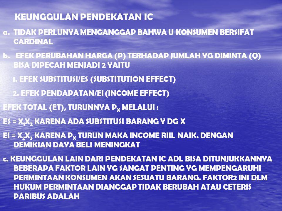KEUNGGULAN PENDEKATAN IC a.TIDAK PERLUNYA MENGANGGAP BAHWA U KONSUMEN BERSIFAT CARDINAL b. EFEK PERUBAHAN HARGA (P) TERHADAP JUMLAH YG DIMINTA (Q) BIS