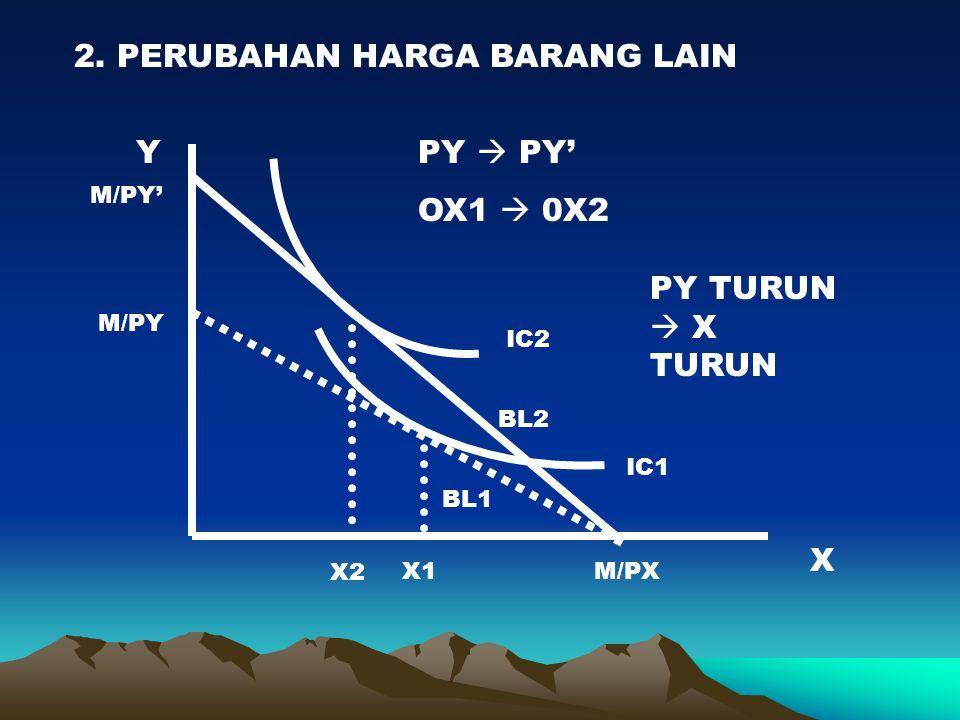 2. PERUBAHAN HARGA BARANG LAIN Y X BL1 IC1 M/PY M/PXX1 PY  PY' OX1  0X2 BL2 IC2 X2 PY TURUN  X TURUN M/PY'