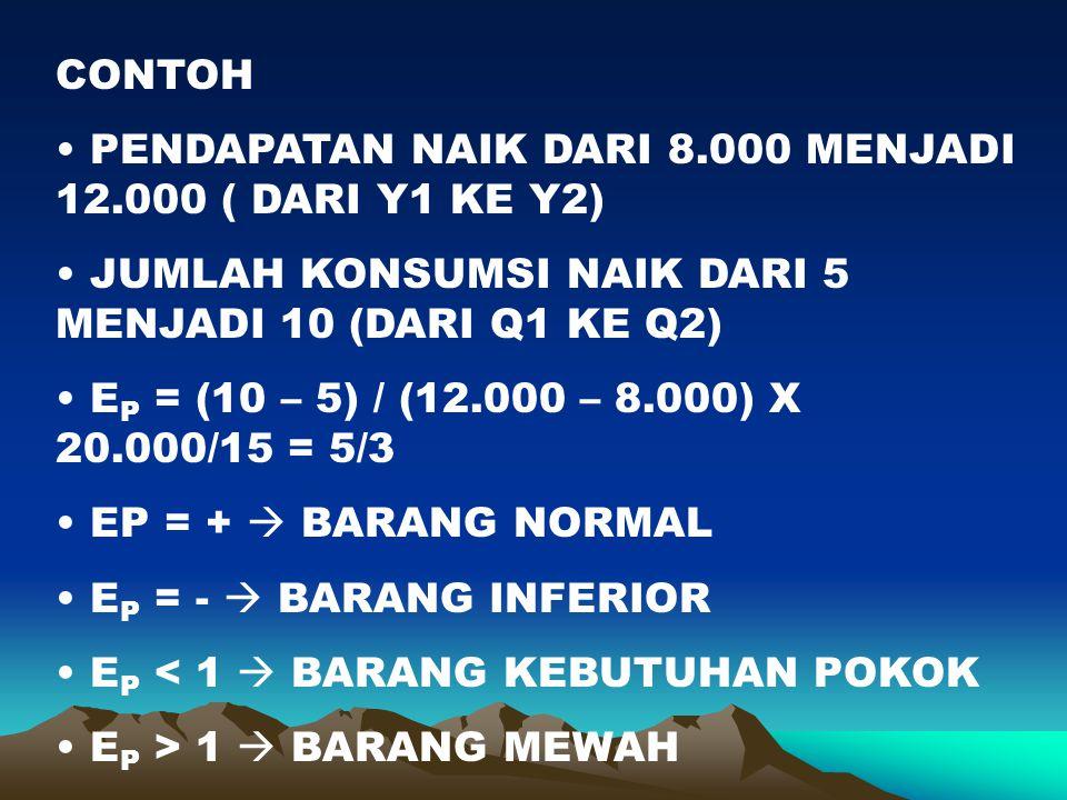 CONTOH PENDAPATAN NAIK DARI 8.000 MENJADI 12.000 ( DARI Y1 KE Y2) JUMLAH KONSUMSI NAIK DARI 5 MENJADI 10 (DARI Q1 KE Q2) E P = (10 – 5) / (12.000 – 8.