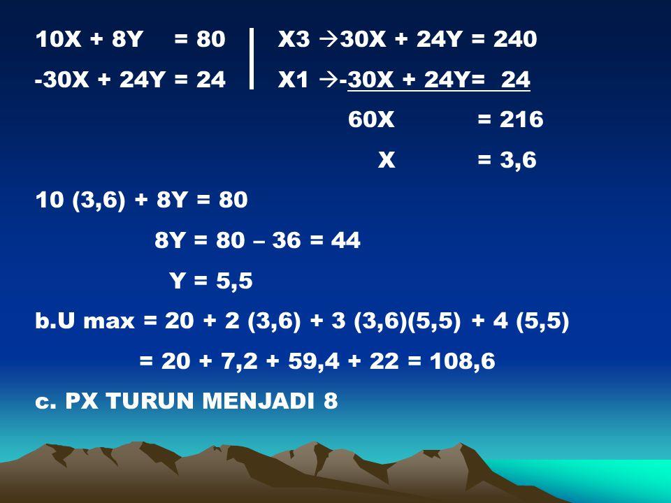 10X + 8Y = 80 X3  30X + 24Y = 240 -30X + 24Y = 24 X1  -30X + 24Y= 24 60X = 216 X = 3,6 10 (3,6) + 8Y = 80 8Y = 80 – 36 = 44 Y = 5,5 b.U max = 20 + 2