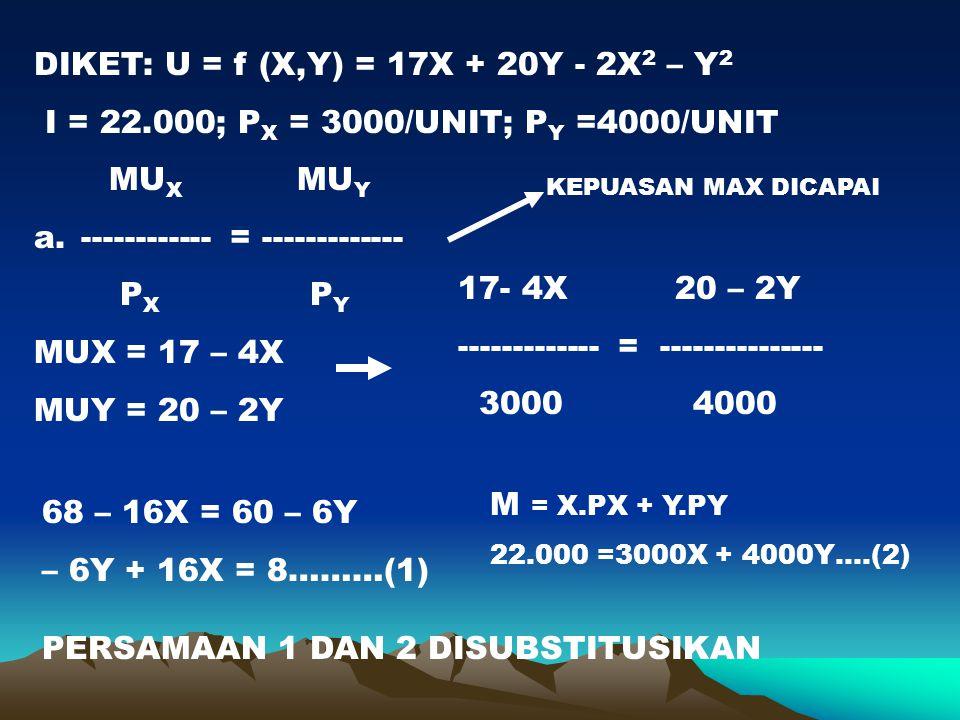 DIKET: U = f (X,Y) = 17X + 20Y - 2X 2 – Y 2 I = 22.000; P X = 3000/UNIT; P Y =4000/UNIT MU X MU Y a. ------------ = ------------- P X P Y MUX = 17 – 4